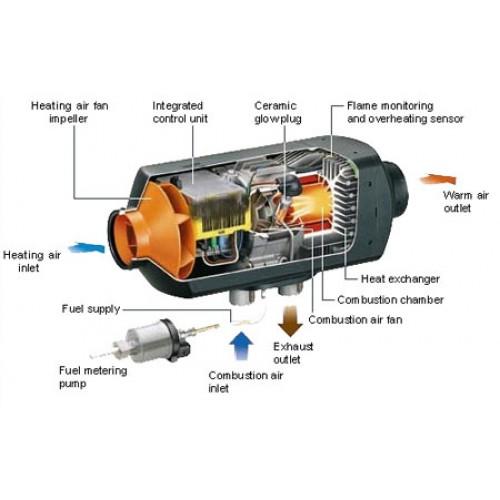 Diesel Air Heaters 24v Planar 5kw Diesel Air Heater