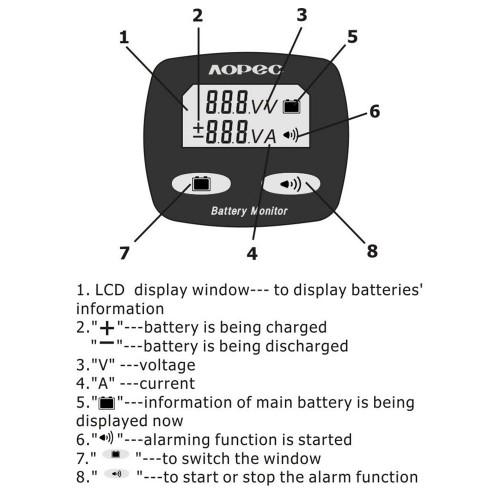 Marine Battery Management System : Aopec v dual battery monitor management system a